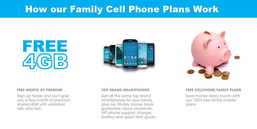 Family Plan Details